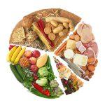Lebensmittelvergiftung – Was tun? Anzeichen, Symptome, Dauer & Behandlung